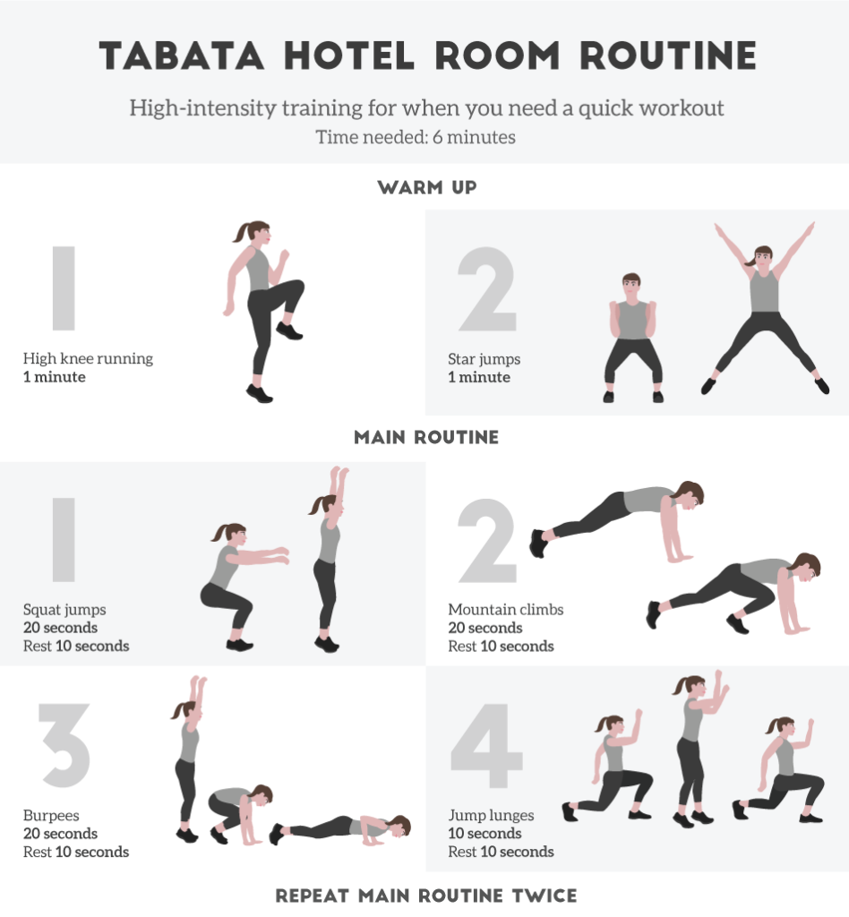 7 Intense Hotel Workouts To Save You Time Calvert Fitness